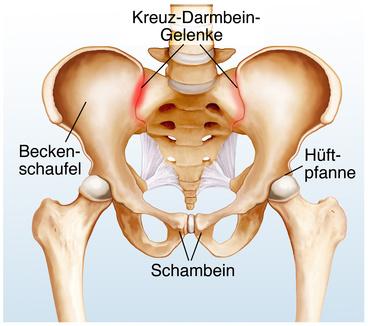 schmerzhafte muskelverspannung oberschenkel