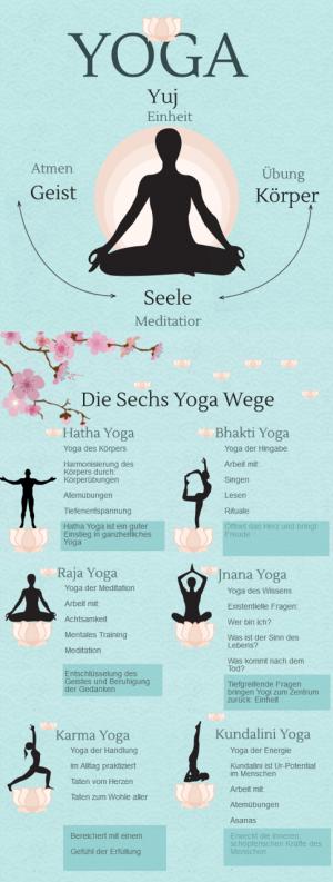 Gestaltung Eines Personlichen Yoga Kurses Gesundheits Ratgeber Lexikon Gesundpedia De